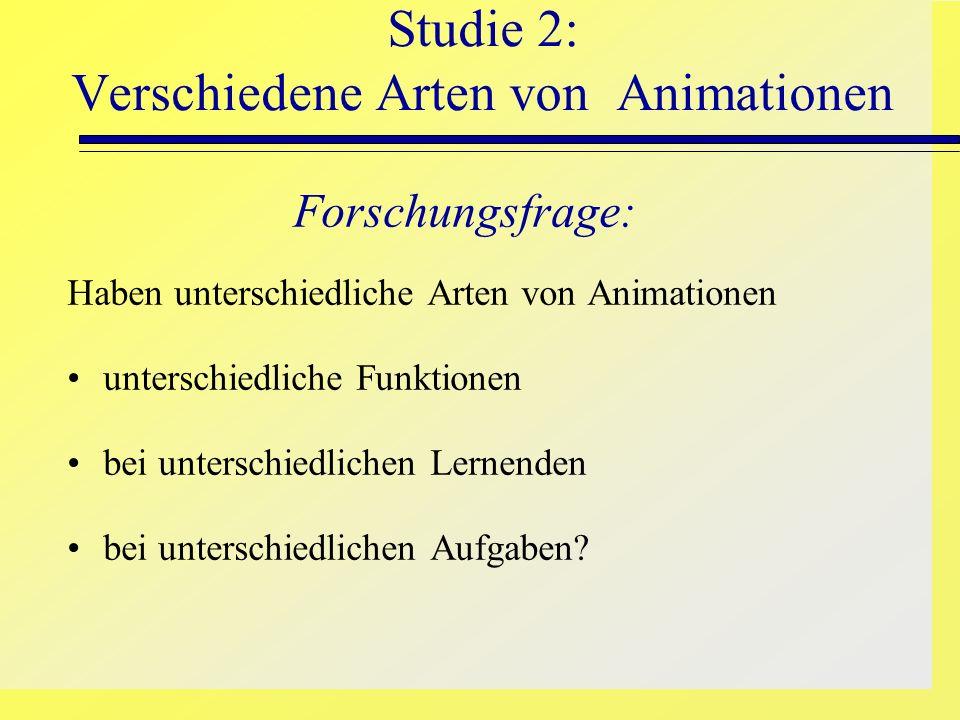 Studie 2: Verschiedene Arten von Animationen Forschungsfrage: Haben unterschiedliche Arten von Animationen unterschiedliche Funktionen bei unterschied