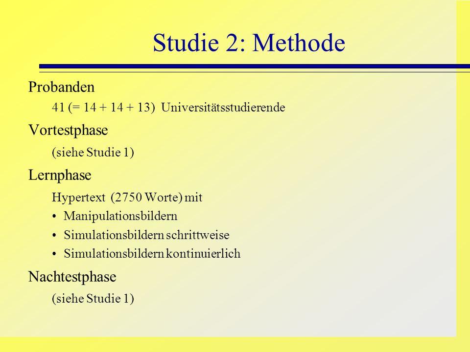 Studie 2: Methode Probanden 41 (= 14 + 14 + 13) Universitätsstudierende Vortestphase (siehe Studie 1) Lernphase Hypertext (2750 Worte) mit Manipulatio