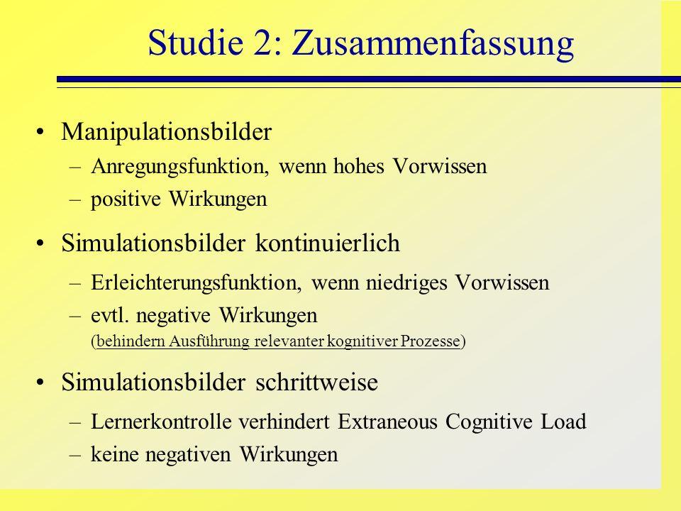Studie 2: Zusammenfassung Manipulationsbilder –Anregungsfunktion, wenn hohes Vorwissen –positive Wirkungen Simulationsbilder kontinuierlich –Erleichte