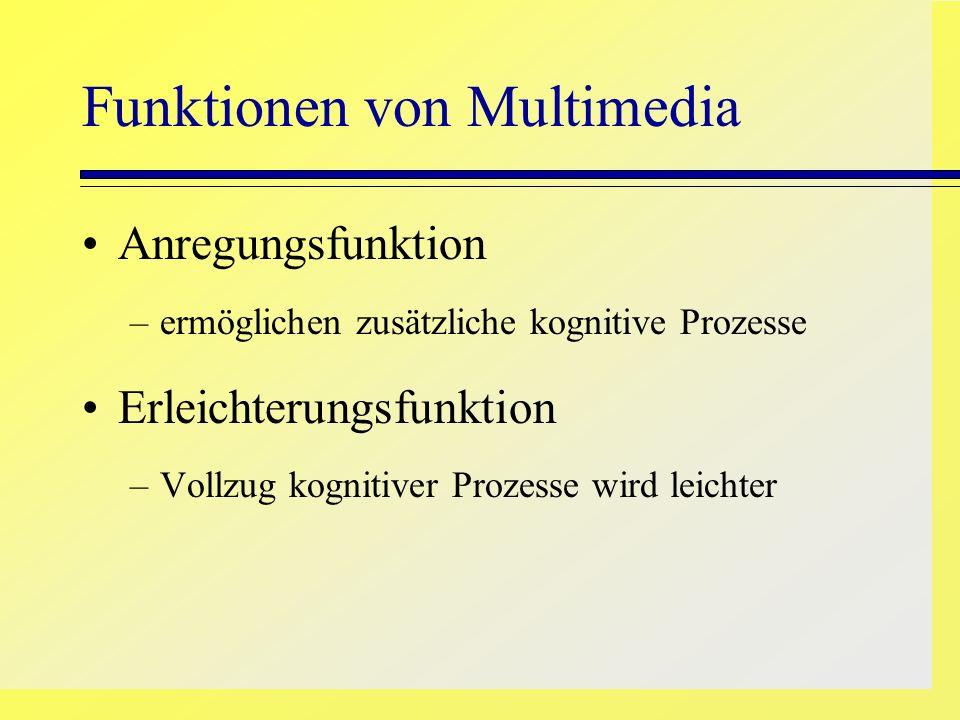 Funktionen von Multimedia Anregungsfunktion –ermöglichen zusätzliche kognitive Prozesse Erleichterungsfunktion –Vollzug kognitiver Prozesse wird leich