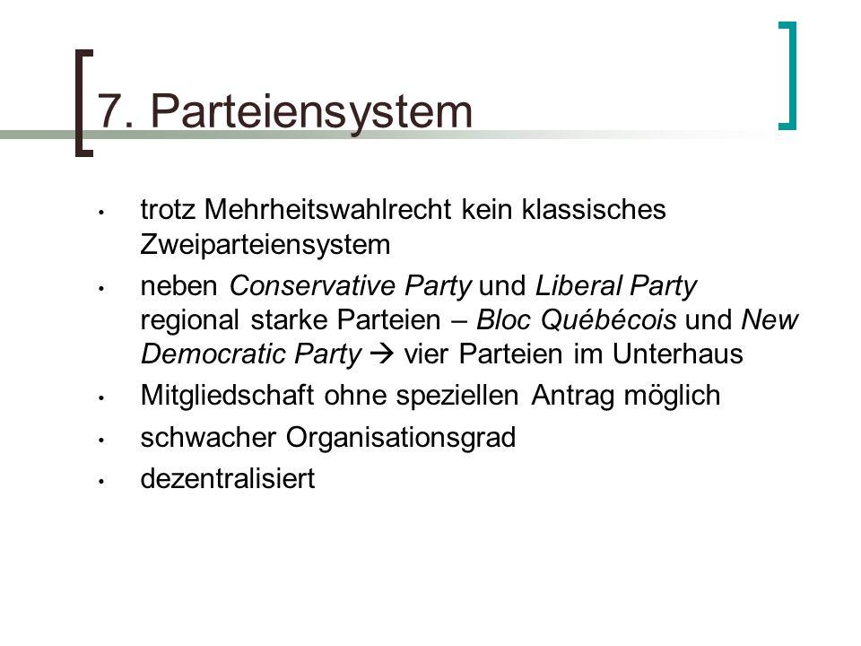 7. Parteiensystem trotz Mehrheitswahlrecht kein klassisches Zweiparteiensystem neben Conservative Party und Liberal Party regional starke Parteien – B