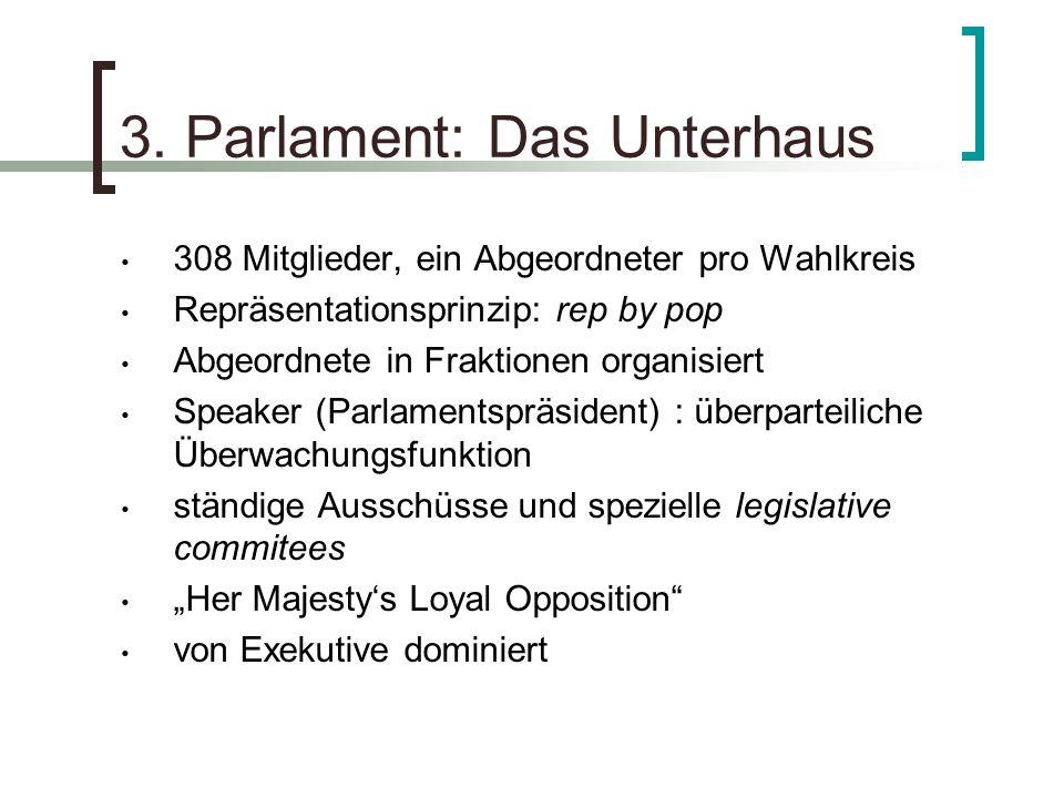 3. Parlament: Das Unterhaus 308 Mitglieder, ein Abgeordneter pro Wahlkreis Repräsentationsprinzip: rep by pop Abgeordnete in Fraktionen organisiert Sp