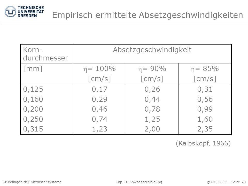 Grundlagen der Abwassersysteme Kap. 3 Abwasserreinigung © PK, 2009 – Seite 20 Korn- durchmesser Absetzgeschwindigkeit [mm] = 100% [cm/s] = 90% [cm/s]