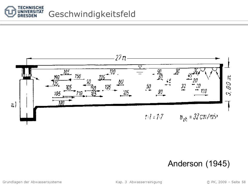Grundlagen der Abwassersysteme Kap. 3 Abwasserreinigung © PK, 2009 – Seite 58 Geschwindigkeitsfeld Anderson (1945)