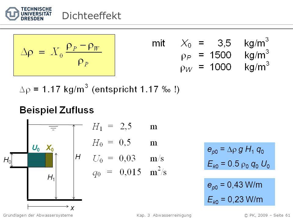 Grundlagen der Abwassersysteme Kap. 3 Abwasserreinigung © PK, 2009 – Seite 61 H H1H1 H0H0 U0U0 X0X0 x Dichteeffekt e p0 = 0,43 W/m E k0 = 0,23 W/m e p