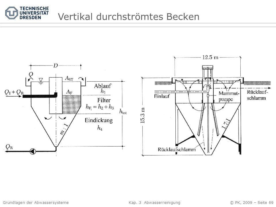 Grundlagen der Abwassersysteme Kap. 3 Abwasserreinigung © PK, 2009 – Seite 69 Vertikal durchströmtes Becken