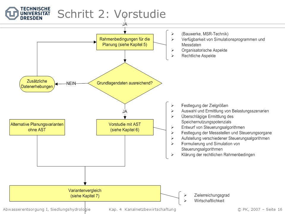 Abwasserentsorgung I, Siedlungshydrologie Kap. 4 Kanalnetzbewirtschaftung © PK, 2007 – Seite 16 Schritt 2: Vorstudie