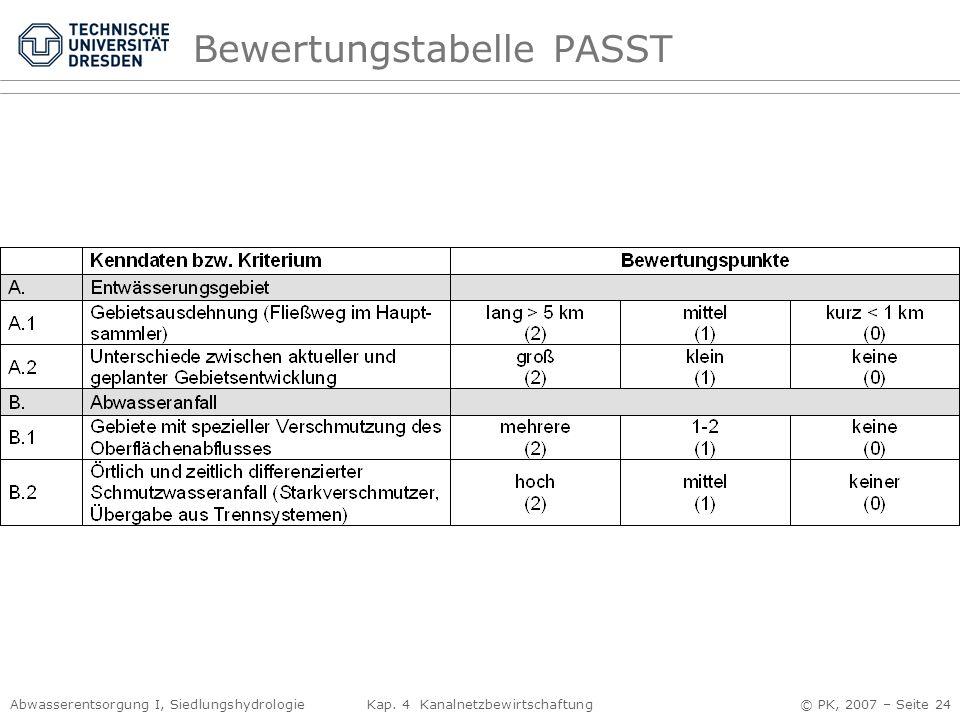 Abwasserentsorgung I, Siedlungshydrologie Kap. 4 Kanalnetzbewirtschaftung © PK, 2007 – Seite 24 Bewertungstabelle PASST