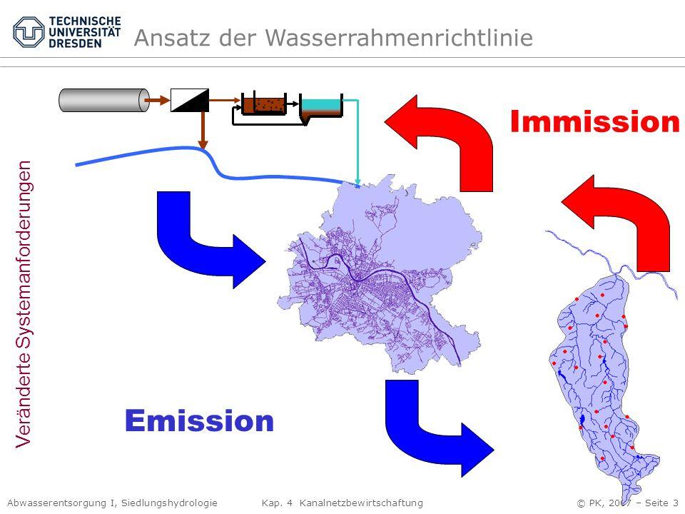 Abwasserentsorgung I, Siedlungshydrologie Kap. 4 Kanalnetzbewirtschaftung © PK, 2007 – Seite 3 Emission Immission Ansatz der Wasserrahmenrichtlinie Ve