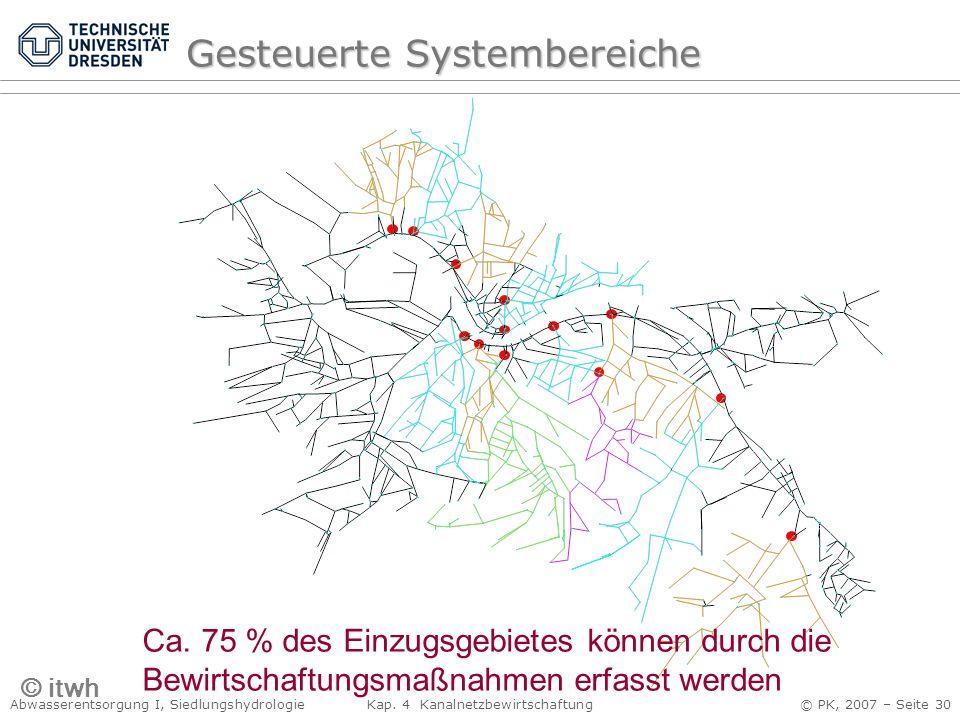 Abwasserentsorgung I, Siedlungshydrologie Kap. 4 Kanalnetzbewirtschaftung © PK, 2007 – Seite 30 Gesteuerte Systembereiche Ca. 75 % des Einzugsgebietes