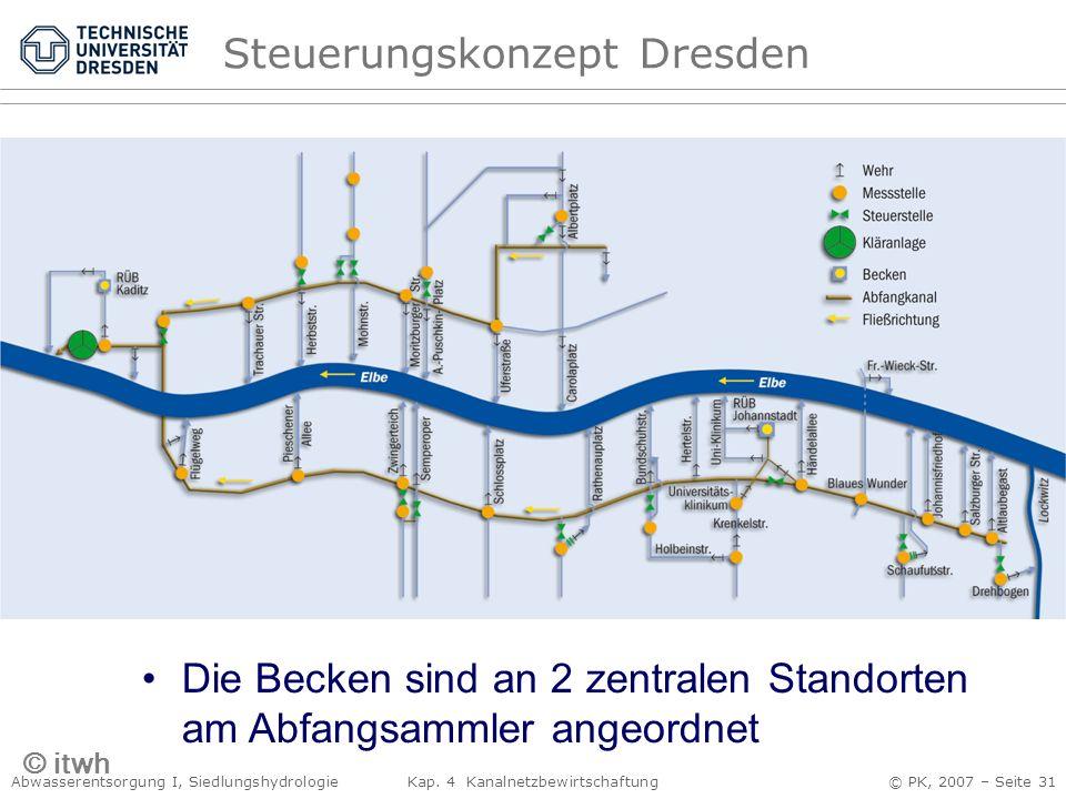 Abwasserentsorgung I, Siedlungshydrologie Kap. 4 Kanalnetzbewirtschaftung © PK, 2007 – Seite 31 Die Becken sind an 2 zentralen Standorten am Abfangsam
