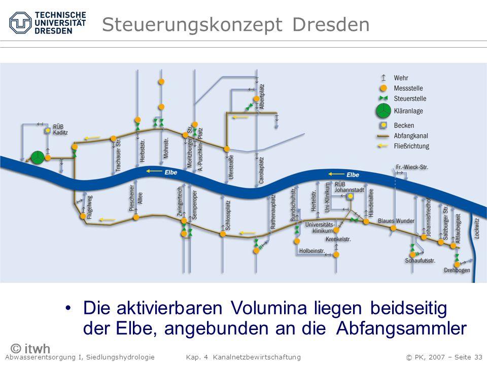 Abwasserentsorgung I, Siedlungshydrologie Kap. 4 Kanalnetzbewirtschaftung © PK, 2007 – Seite 33 Die aktivierbaren Volumina liegen beidseitig der Elbe,