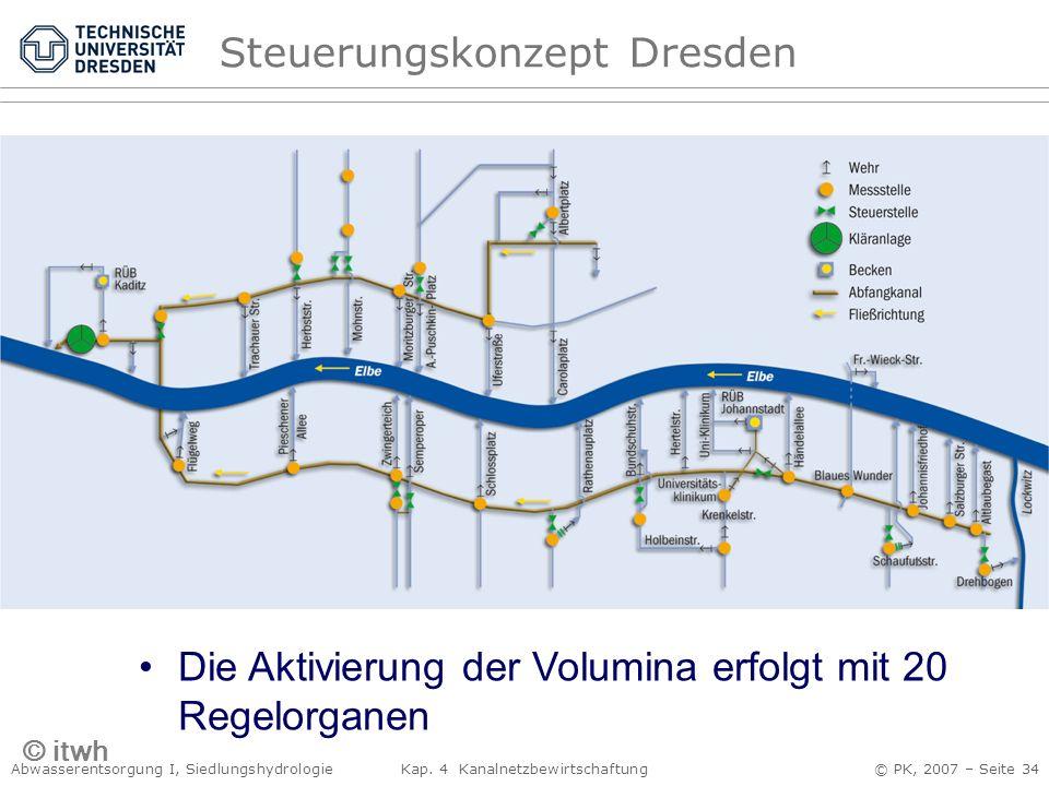 Abwasserentsorgung I, Siedlungshydrologie Kap. 4 Kanalnetzbewirtschaftung © PK, 2007 – Seite 34 Die Aktivierung der Volumina erfolgt mit 20 Regelorgan