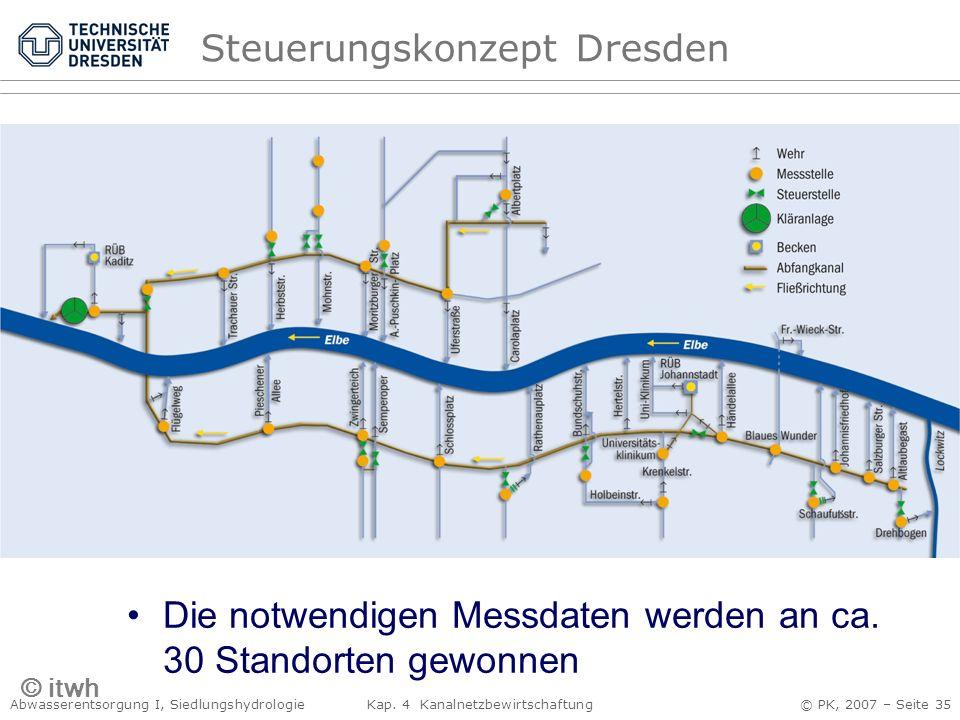 Abwasserentsorgung I, Siedlungshydrologie Kap. 4 Kanalnetzbewirtschaftung © PK, 2007 – Seite 35 Die notwendigen Messdaten werden an ca. 30 Standorten