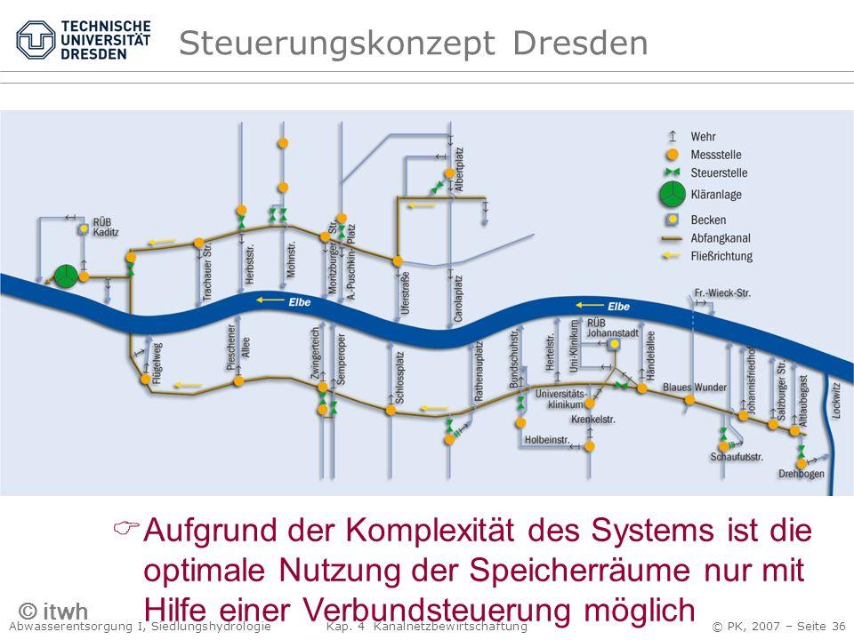 Abwasserentsorgung I, Siedlungshydrologie Kap. 4 Kanalnetzbewirtschaftung © PK, 2007 – Seite 36 Aufgrund der Komplexität des Systems ist die optimale