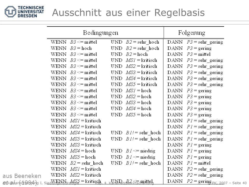 Abwasserentsorgung I, Siedlungshydrologie Kap. 4 Kanalnetzbewirtschaftung © PK, 2007 – Seite 40 Ausschnitt aus einer Regelbasis aus Beeneken et al. (1