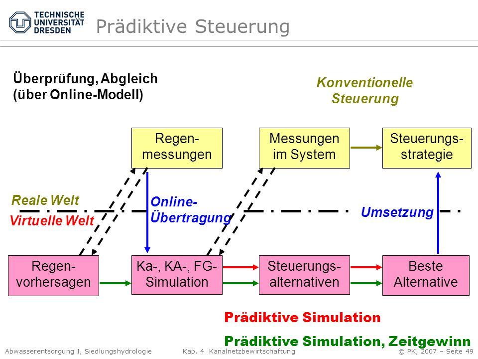 Abwasserentsorgung I, Siedlungshydrologie Kap. 4 Kanalnetzbewirtschaftung © PK, 2007 – Seite 49 Messungen im System Steuerungs- strategie Steuerungs-
