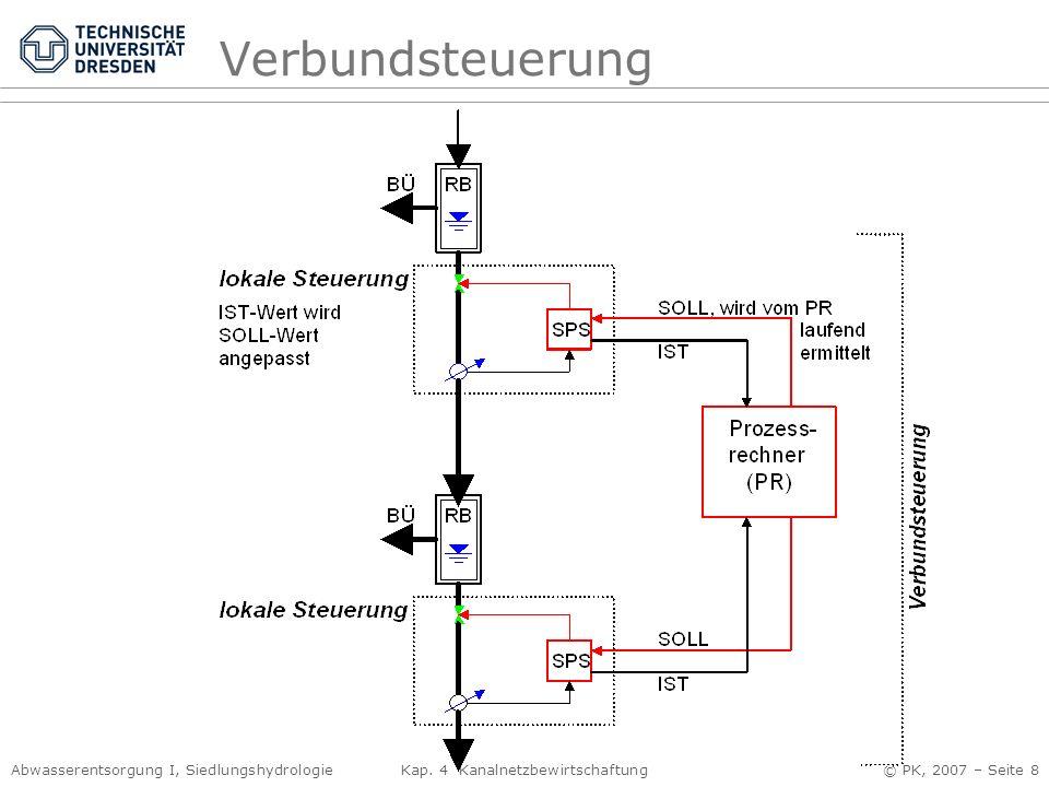 Abwasserentsorgung I, Siedlungshydrologie Kap. 4 Kanalnetzbewirtschaftung © PK, 2007 – Seite 8 Verbundsteuerung