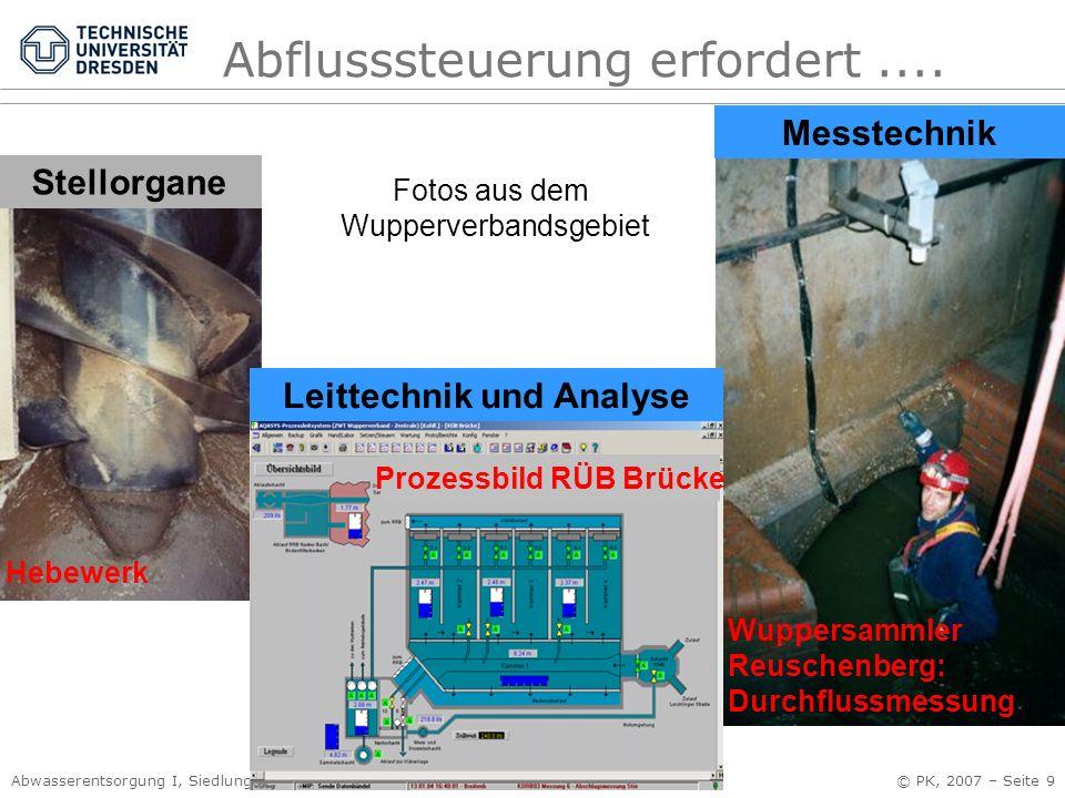 Abwasserentsorgung I, Siedlungshydrologie Kap. 4 Kanalnetzbewirtschaftung © PK, 2007 – Seite 9 Abflusssteuerung erfordert.... Messtechnik Wuppersammle