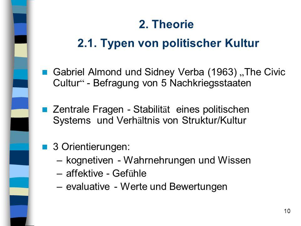 10 2. Theorie 2.1. Typen von politischer Kultur Gabriel Almond und Sidney Verba (1963) The Civic Cultur - Befragung von 5 Nachkriegsstaaten Zentrale F