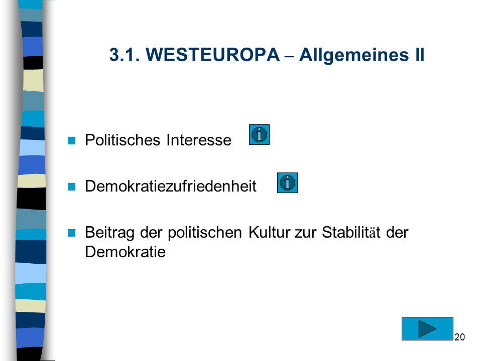 20 3.1. WESTEUROPA – Allgemeines II Politisches Interesse Demokratiezufriedenheit Beitrag der politischen Kultur zur Stabilit ä t der Demokratie