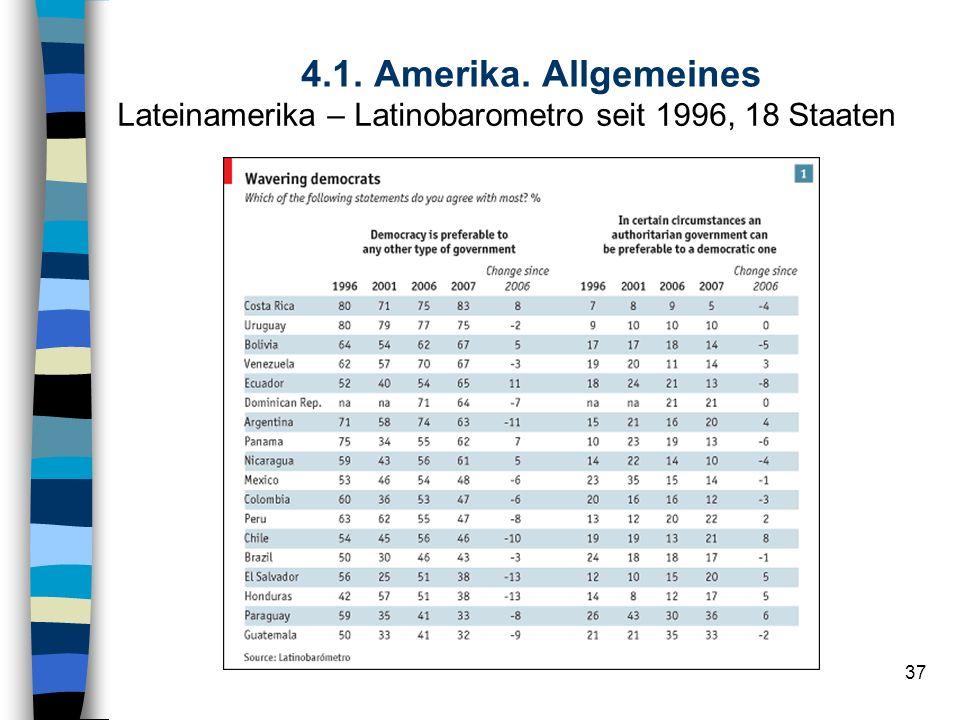 37 4.1. Amerika. Allgemeines Lateinamerika – Latinobarometro seit 1996, 18 Staaten