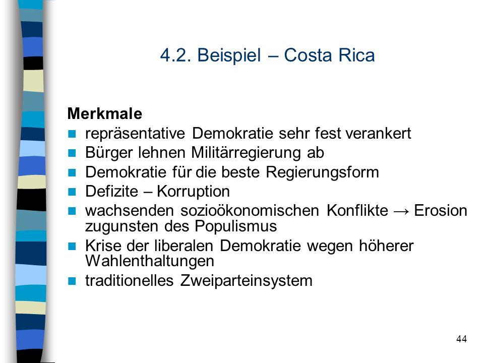 44 4.2. Beispiel – Costa Rica Merkmale repräsentative Demokratie sehr fest verankert Bürger lehnen Militärregierung ab Demokratie für die beste Regier