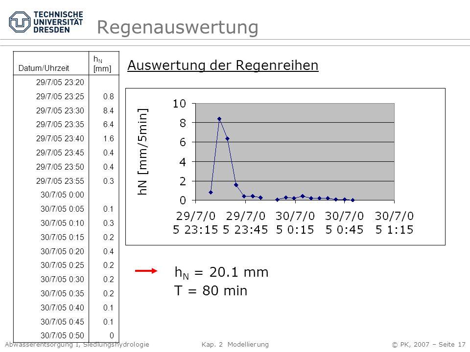 Abwasserentsorgung I, Siedlungshydrologie Kap. 2 Modellierung © PK, 2007 – Seite 17 Regenauswertung Auswertung der Regenreihen h N = 20.1 mm T = 80 mi