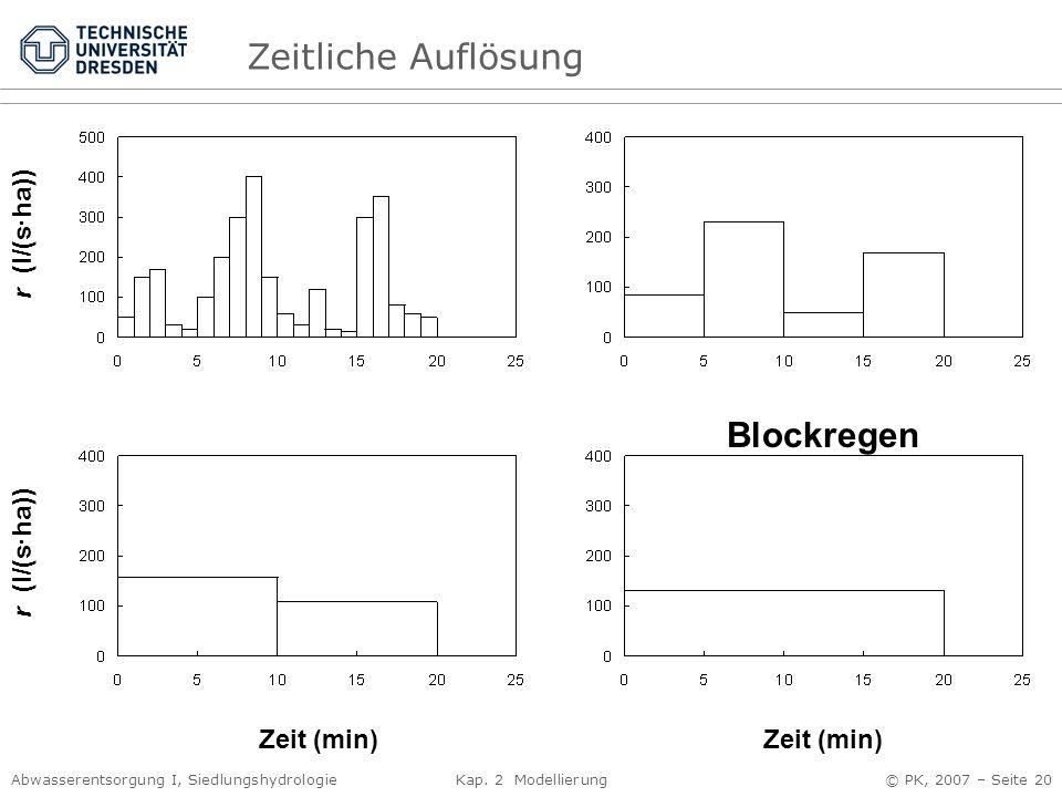 Abwasserentsorgung I, Siedlungshydrologie Kap. 2 Modellierung © PK, 2007 – Seite 20 Zeit (min) r (l/(s·ha)) Blockregen Zeitliche Auflösung