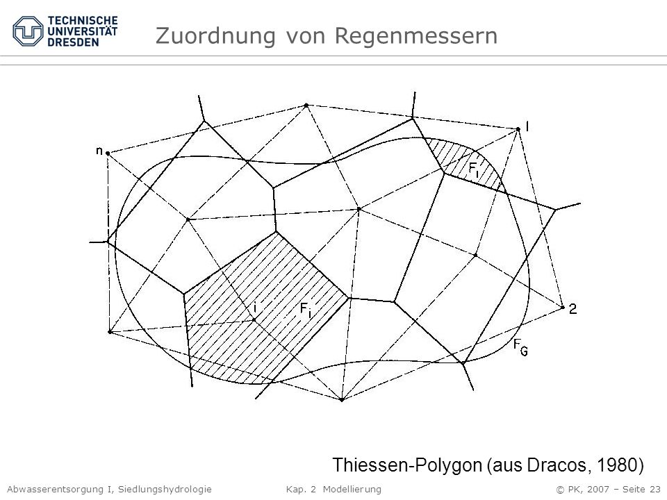 Abwasserentsorgung I, Siedlungshydrologie Kap. 2 Modellierung © PK, 2007 – Seite 23 Thiessen-Polygon (aus Dracos, 1980) Zuordnung von Regenmessern