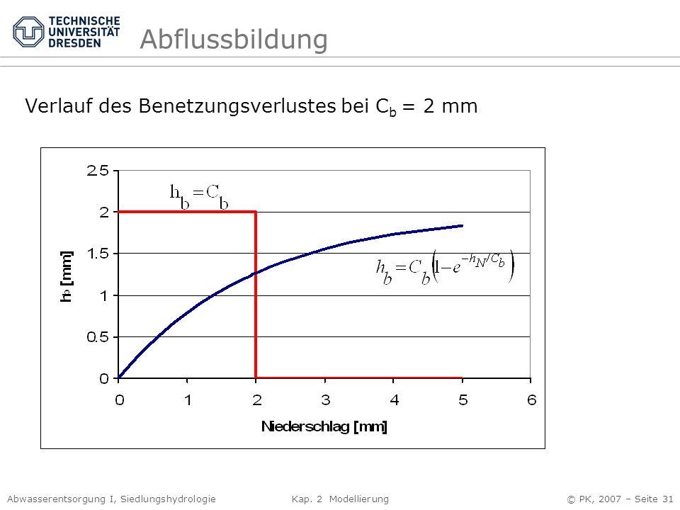 Abwasserentsorgung I, Siedlungshydrologie Kap. 2 Modellierung © PK, 2007 – Seite 31 Abflussbildung Verlauf des Benetzungsverlustes bei C b = 2 mm