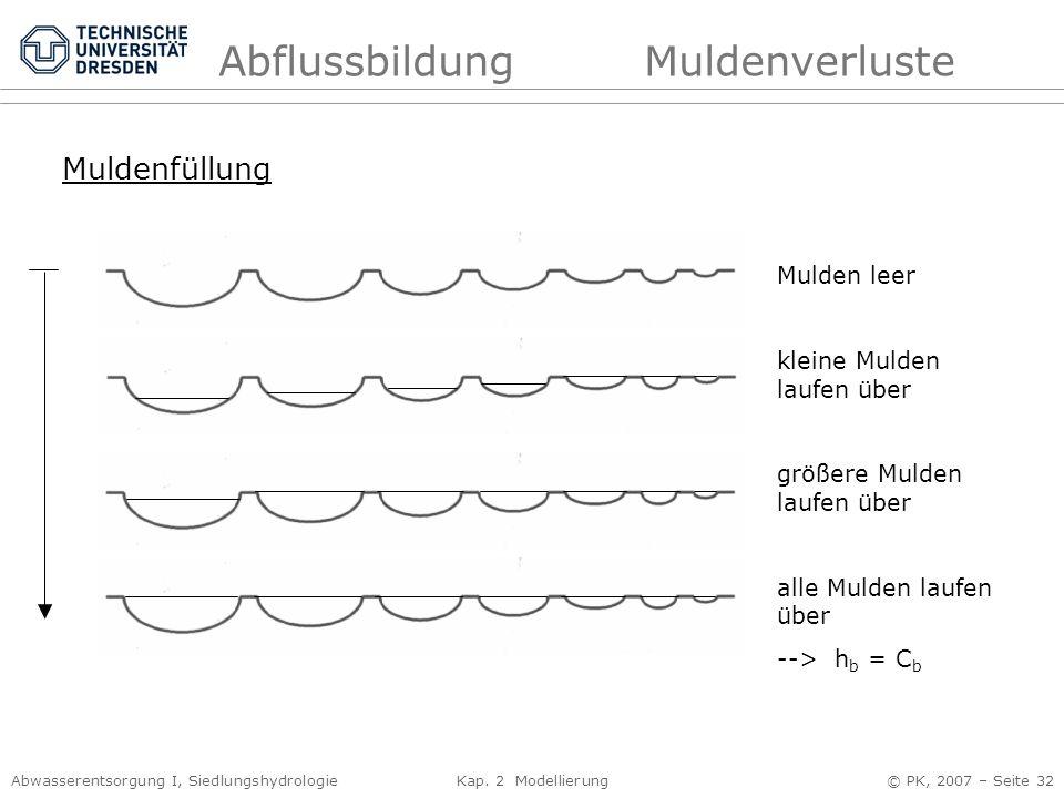 Abwasserentsorgung I, Siedlungshydrologie Kap. 2 Modellierung © PK, 2007 – Seite 32 AbflussbildungMuldenverluste Muldenfüllung Mulden leer kleine Muld