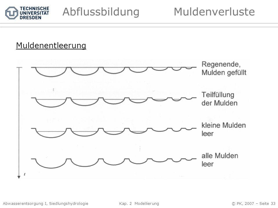 Abwasserentsorgung I, Siedlungshydrologie Kap. 2 Modellierung © PK, 2007 – Seite 33 AbflussbildungMuldenverluste Muldenentleerung