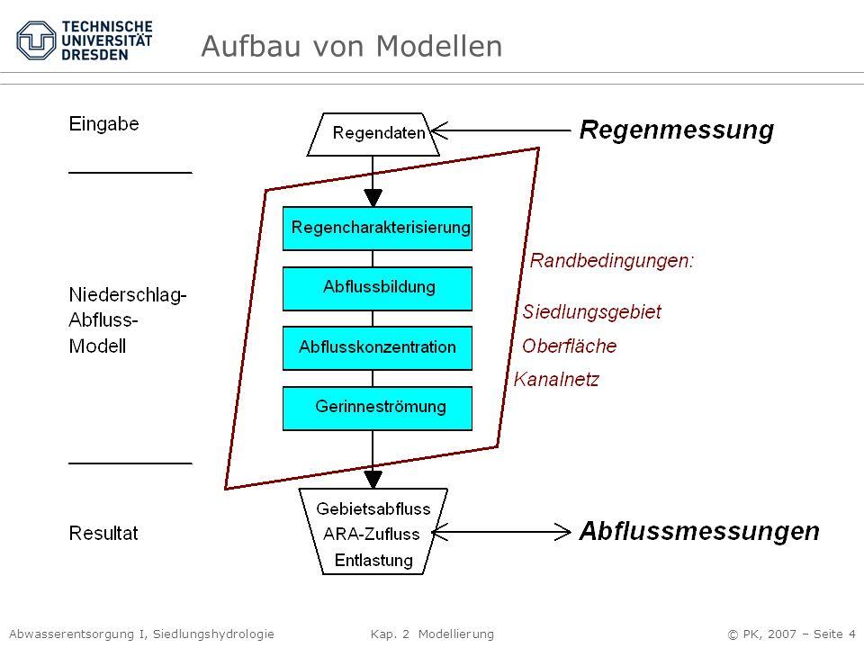 Abwasserentsorgung I, Siedlungshydrologie Kap. 2 Modellierung © PK, 2007 – Seite 4 Aufbau von Modellen
