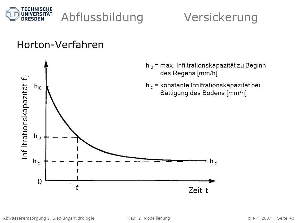 Abwasserentsorgung I, Siedlungshydrologie Kap. 2 Modellierung © PK, 2007 – Seite 40 Abflussbildung Versickerung Horton-Verfahren h I0 = max. Infiltrat