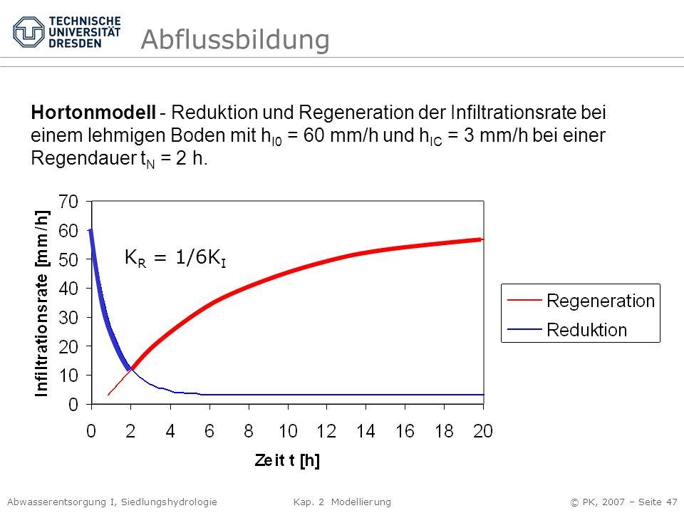 Abwasserentsorgung I, Siedlungshydrologie Kap. 2 Modellierung © PK, 2007 – Seite 47 K R = 1/6K I Abflussbildung Hortonmodell - Reduktion und Regenerat
