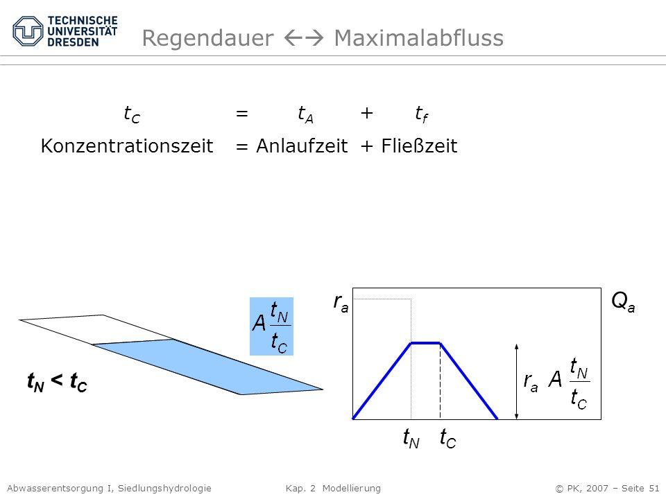 Abwasserentsorgung I, Siedlungshydrologie Kap. 2 Modellierung © PK, 2007 – Seite 51 tNtN tCtC rara t N < t C QaQa t C = t A + t f Konzentrationszeit =