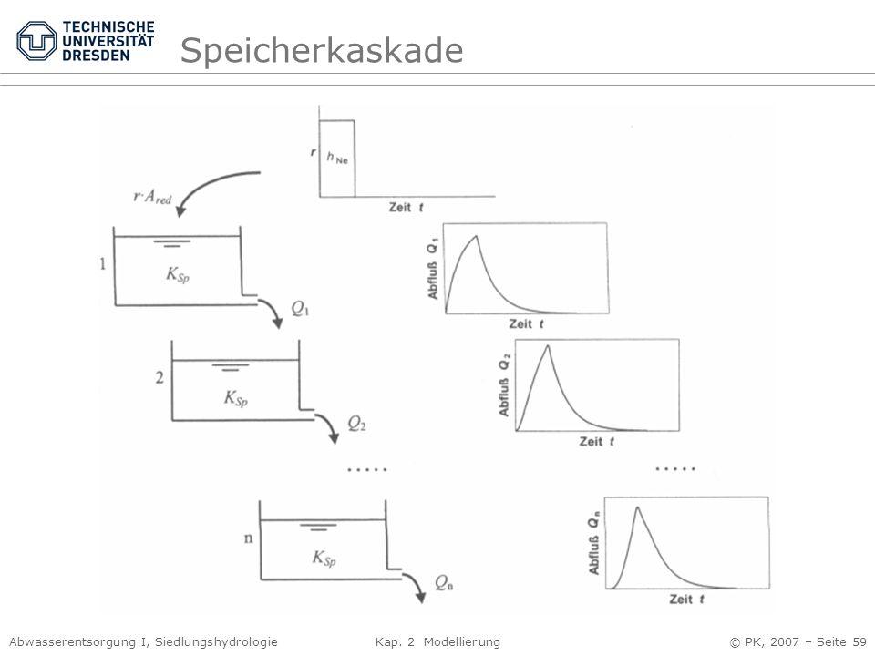 Abwasserentsorgung I, Siedlungshydrologie Kap. 2 Modellierung © PK, 2007 – Seite 59 Speicherkaskade