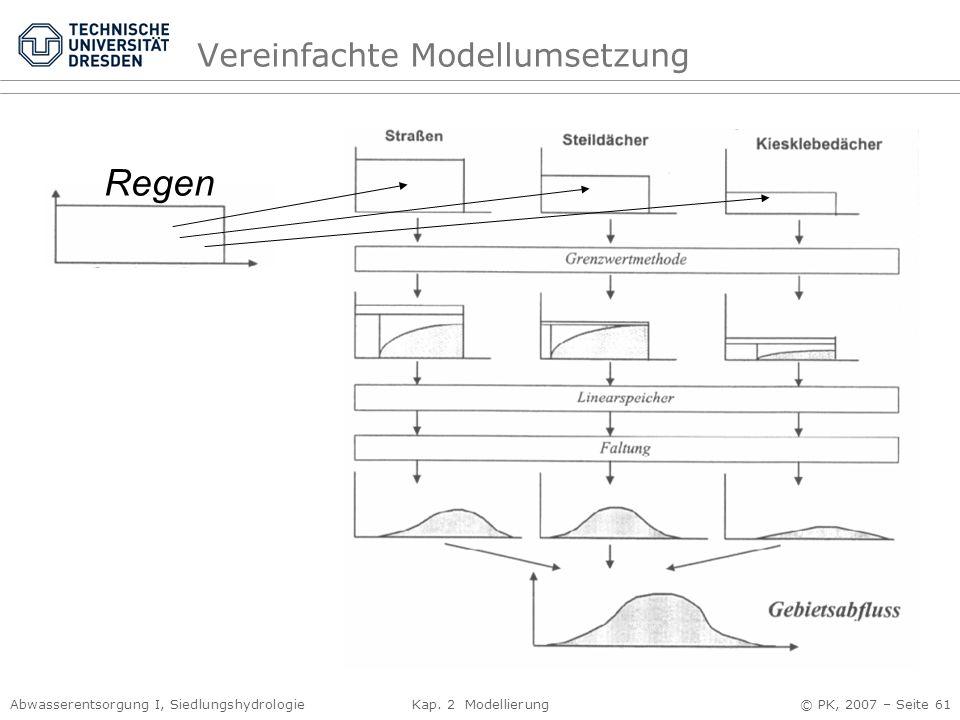 Abwasserentsorgung I, Siedlungshydrologie Kap. 2 Modellierung © PK, 2007 – Seite 61 Vereinfachte Modellumsetzung Regen