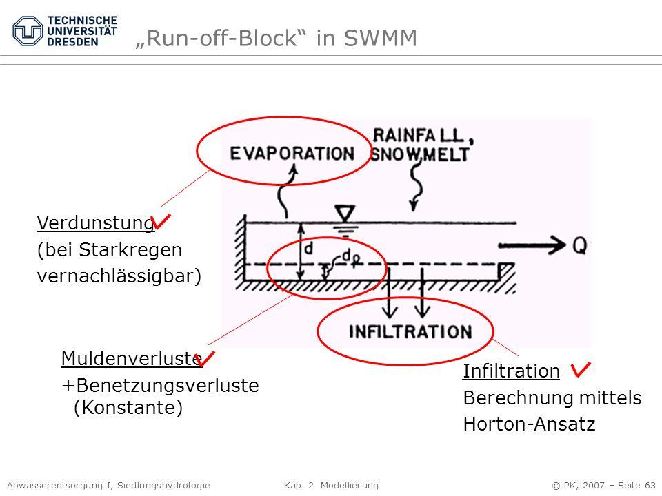 Abwasserentsorgung I, Siedlungshydrologie Kap. 2 Modellierung © PK, 2007 – Seite 63 Run-off-Block in SWMM Verdunstung (bei Starkregen vernachlässigbar
