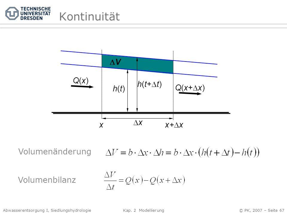 Abwasserentsorgung I, Siedlungshydrologie Kap. 2 Modellierung © PK, 2007 – Seite 67 Kontinuität Volumenänderung Volumenbilanz h(t)h(t) h(t+ t) Q(x)Q(x