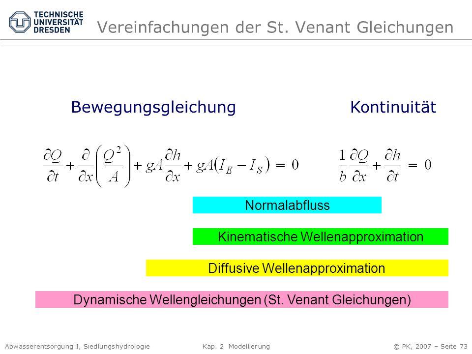 Abwasserentsorgung I, Siedlungshydrologie Kap. 2 Modellierung © PK, 2007 – Seite 73 BewegungsgleichungKontinuität Normalabfluss Kinematische Wellenapp