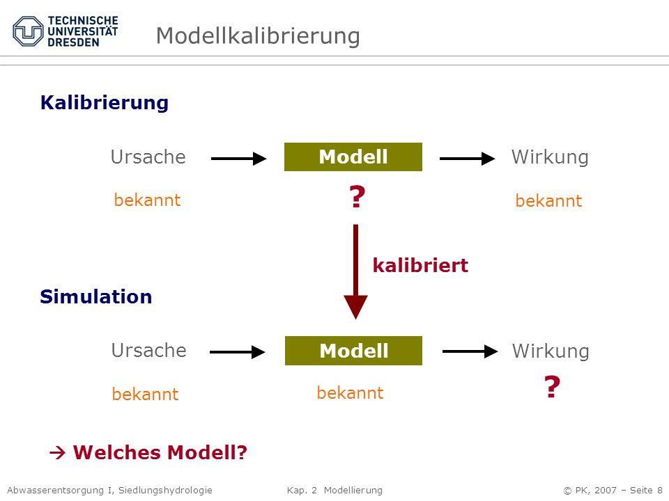Abwasserentsorgung I, Siedlungshydrologie Kap. 2 Modellierung © PK, 2007 – Seite 8 Modellkalibrierung Ursache ModellWirkung Kalibrierung Ursache Model