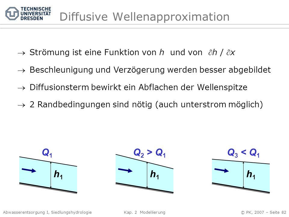 Abwasserentsorgung I, Siedlungshydrologie Kap. 2 Modellierung © PK, 2007 – Seite 82 h1h1 Q1Q1 h1h1 Q 2 > Q 1 h1h1 Q 3 < Q 1 Strömung ist eine Funktion