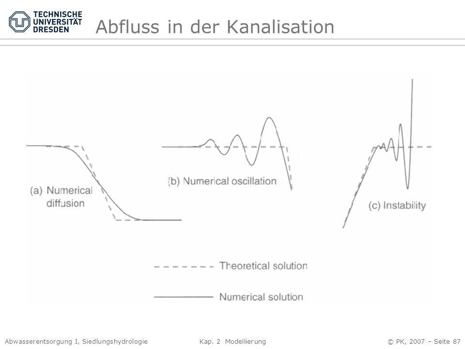 Abwasserentsorgung I, Siedlungshydrologie Kap. 2 Modellierung © PK, 2007 – Seite 87 Abfluss in der Kanalisation Mögliches Verhalten numerischer Lösung