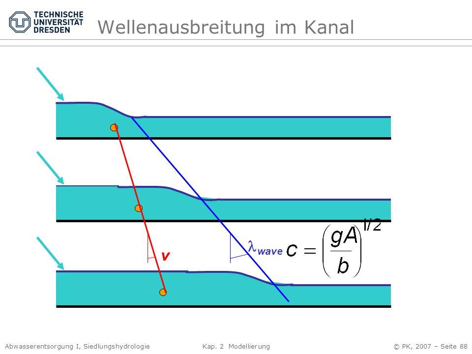 Abwasserentsorgung I, Siedlungshydrologie Kap. 2 Modellierung © PK, 2007 – Seite 88 Wellenausbreitung im Kanal wave v