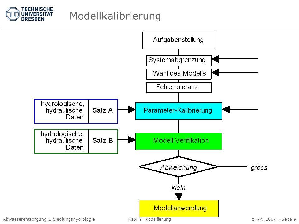 Abwasserentsorgung I, Siedlungshydrologie Kap. 2 Modellierung © PK, 2007 – Seite 9 Modellkalibrierung