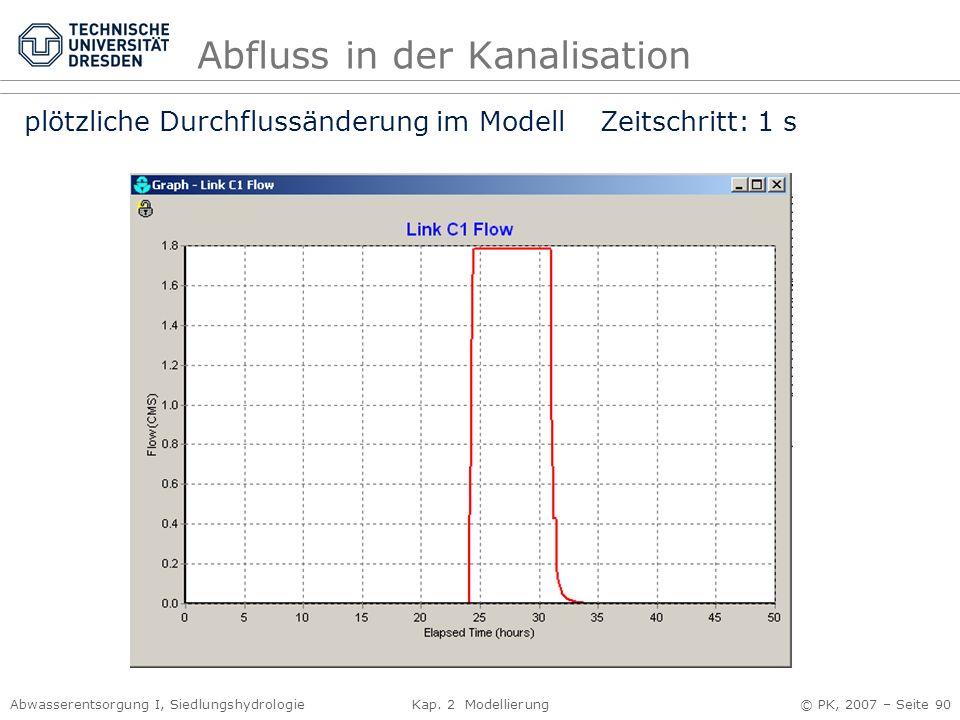 Abwasserentsorgung I, Siedlungshydrologie Kap. 2 Modellierung © PK, 2007 – Seite 90 Abfluss in der Kanalisation plötzliche Durchflussänderung im Model