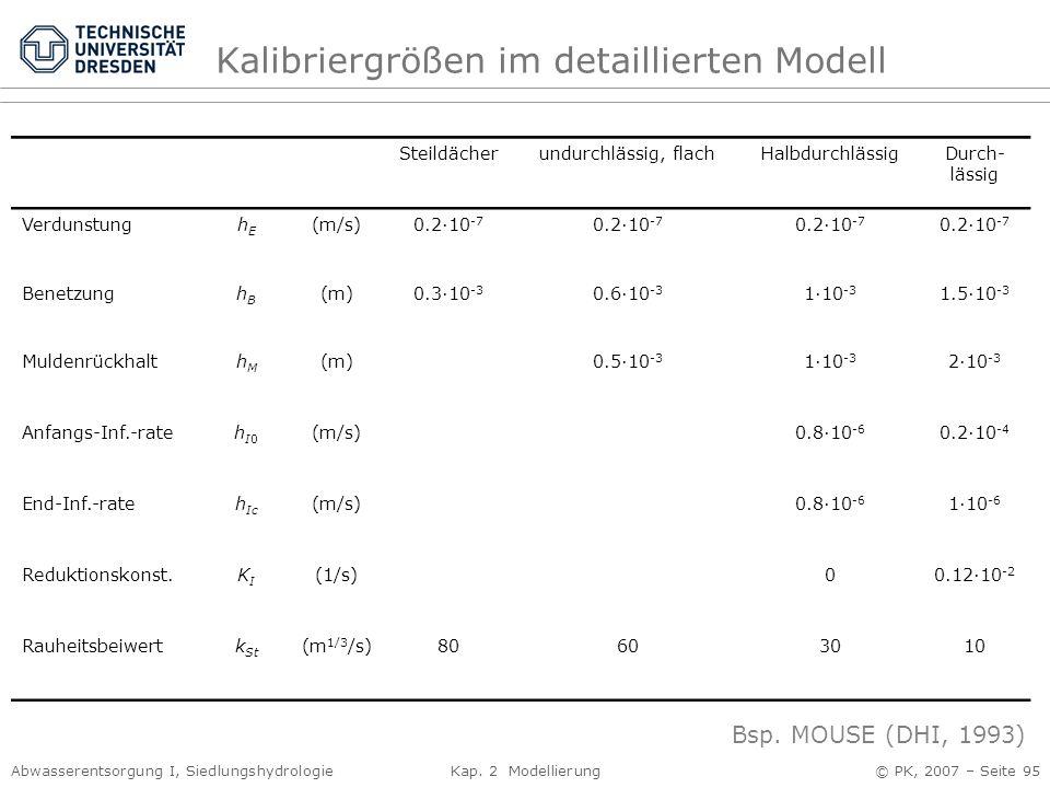 Abwasserentsorgung I, Siedlungshydrologie Kap. 2 Modellierung © PK, 2007 – Seite 95 Kalibriergrößen im detaillierten Modell Steildächerundurchlässig,