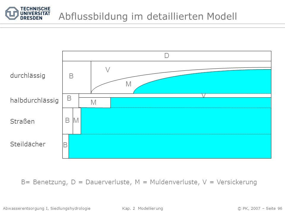 Abwasserentsorgung I, Siedlungshydrologie Kap. 2 Modellierung © PK, 2007 – Seite 96 Abflussbildung im detaillierten Modell B= Benetzung, D = Dauerverl